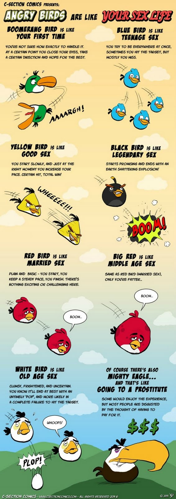 Angry Birds y tu vida sexual